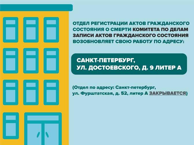 отдел регистрации актов гражданского состояния о смерти
